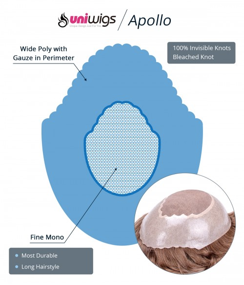 Apollo --- Mono Poly Durable Hair Replacement System For Men
