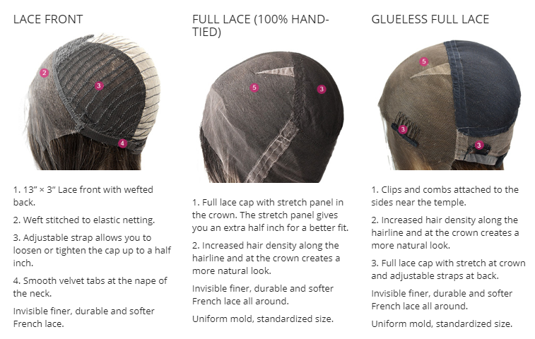 3 Cap constructions for wigs