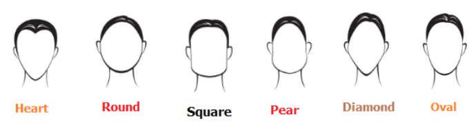 Different Shaped Faces