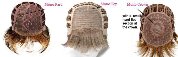 Shop Wigs For Cancer Patienters At Uniwigs Com